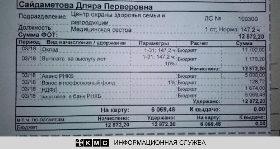 Расчетный лист медицинской сестры в Севастополе
